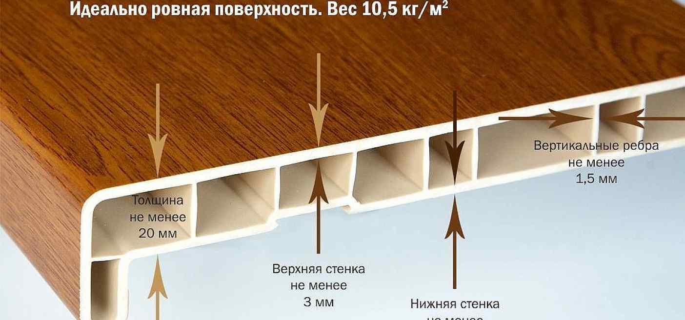 нагрузка на единицу площади пластикового подоконника