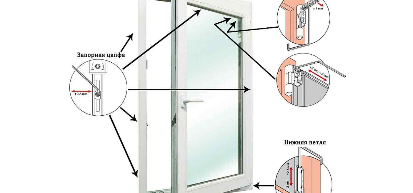 Как отрегулировать окна на алюминиевом балконе.