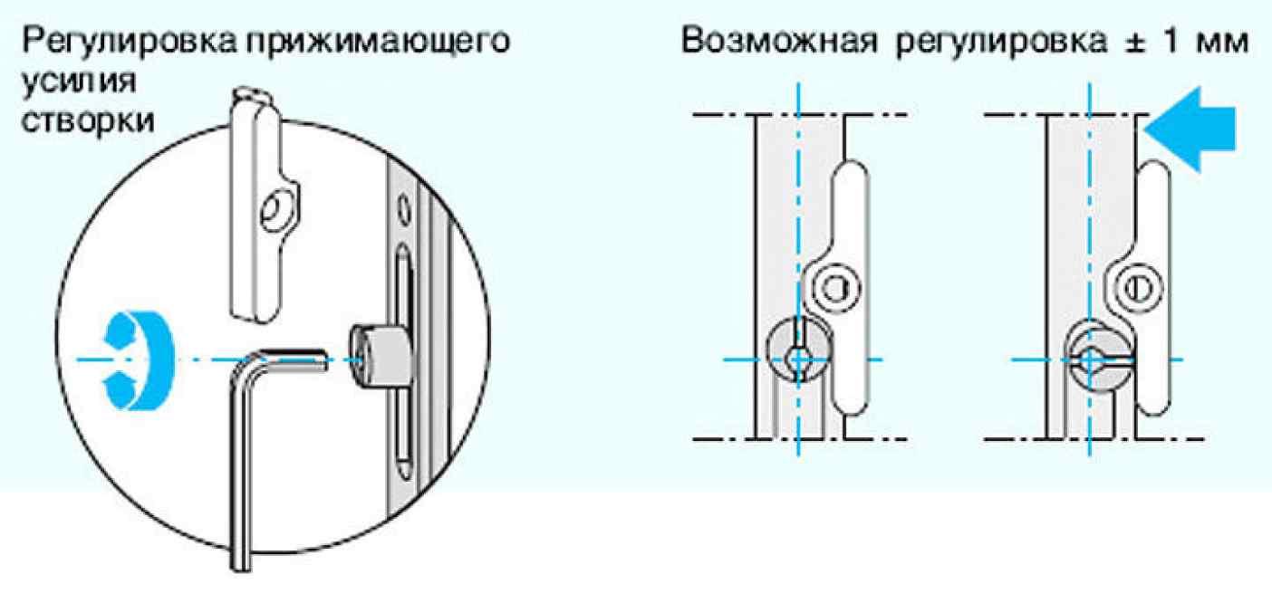 Смазка пластиковых окон своими руками - инструкция.